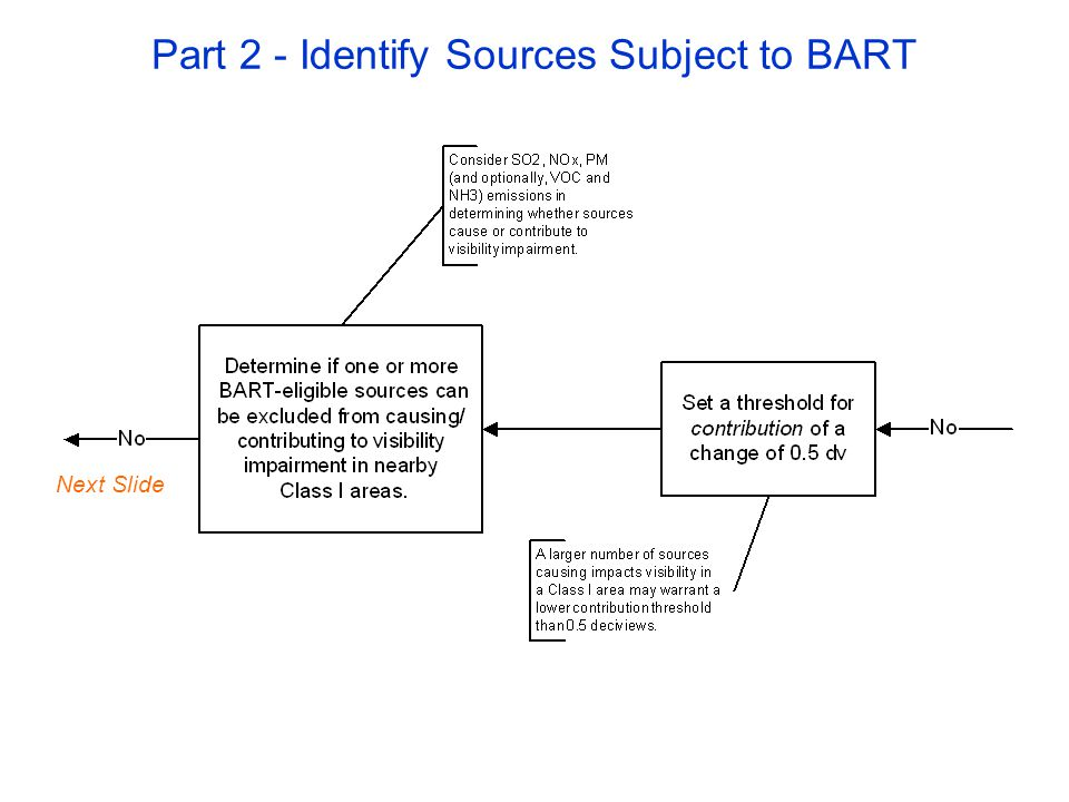 Part 2 - Identify Sources Subject to BART Next Slide