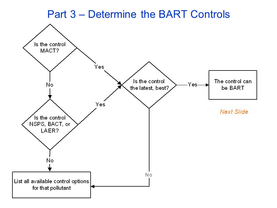 Part 3 – Determine the BART Controls Next Slide
