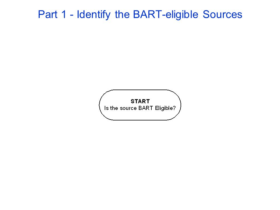 Part 1 - Identify the BART-eligible Sources