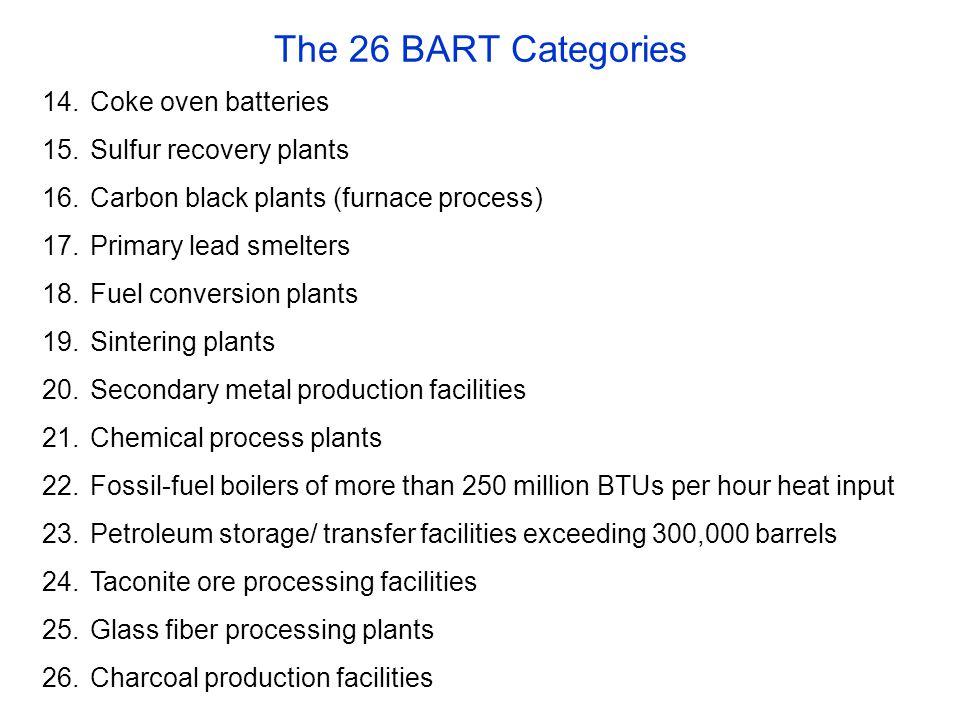 Part 1 - Identify the BART-eligible Sources Next Slide