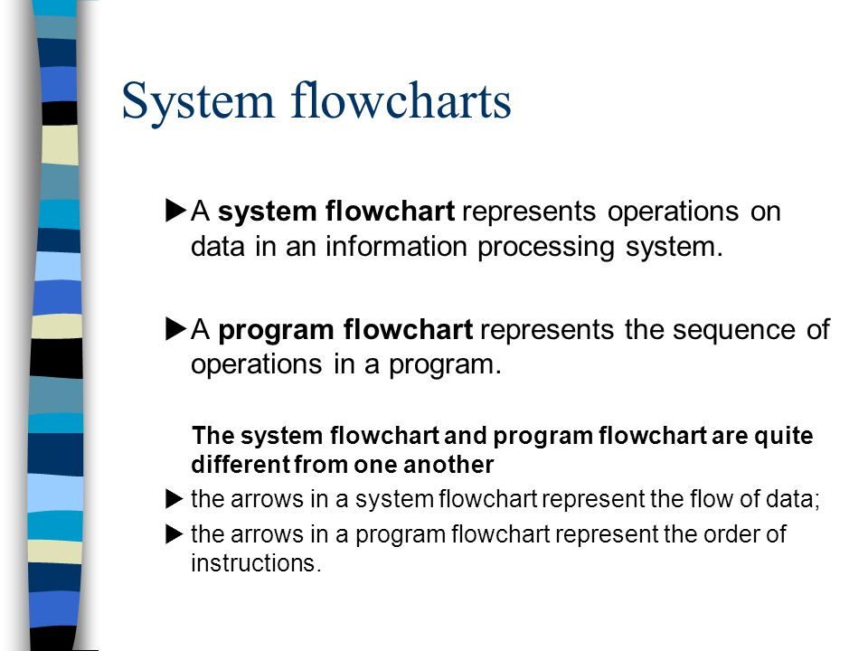 System flowcharts  A system flowchart represents operations on data in an information processing system.