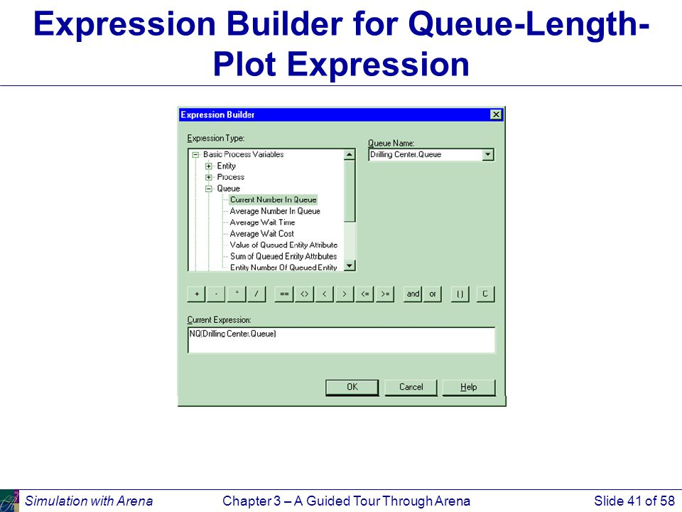 Simulation with ArenaChapter 3 – A Guided Tour Through ArenaSlide 41 of 58 Expression Builder for Queue-Length- Plot Expression