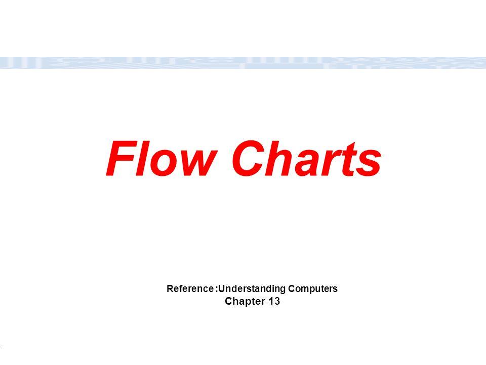 CC111 Lec#6 : Flow Charts 42 24 iFact 01 11 22 36 4 5 120 Fact = 1 Stop i = 0 i = i + 1 .