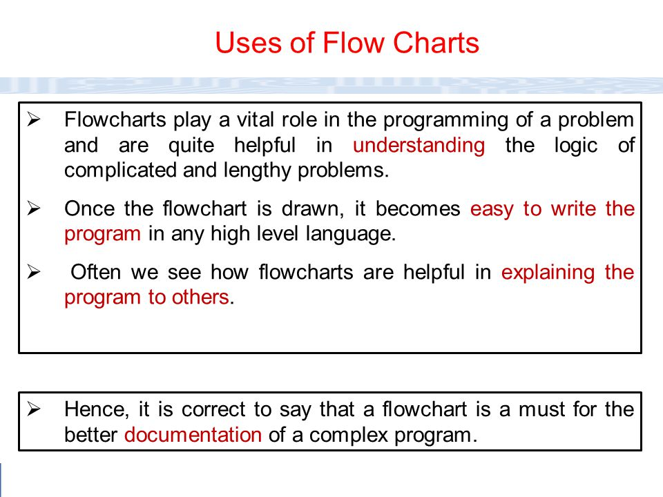 CC111 Lec#6 : Flow Charts 14  Flowcharts play a vital role in the programming of a problem and are quite helpful in understanding the logic of compli