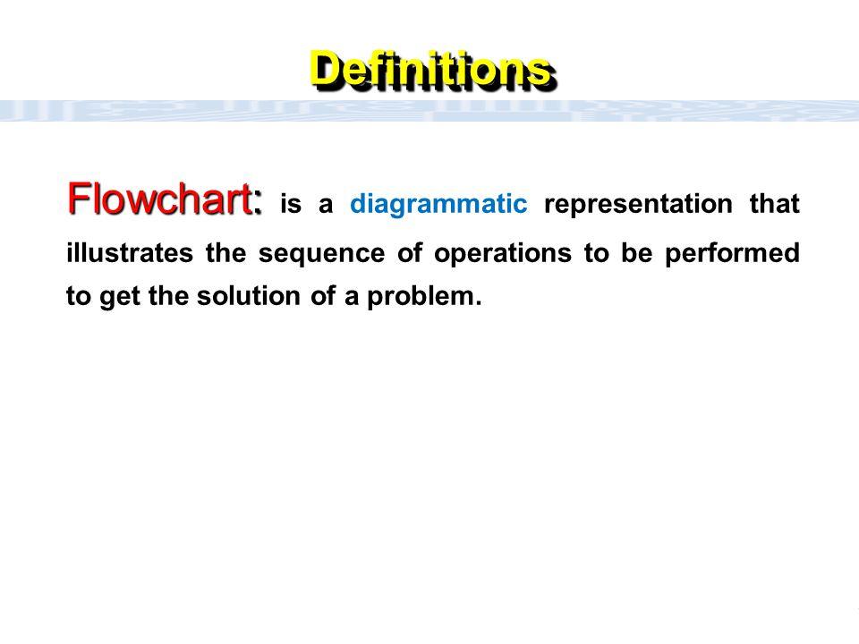 CC111 Lec#6 : Flow Charts 33 10 NSum 00 11 23 36 4 5 15 Sum = 0 Stop N = 0 N = N + 1 .