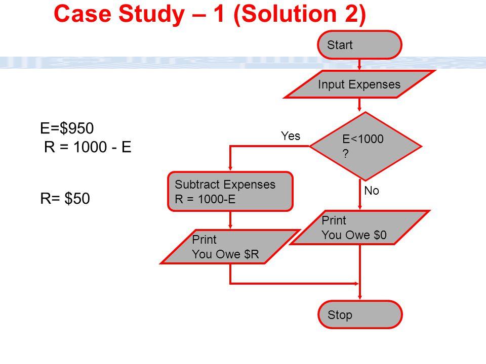 CC111 Lec#6 : Flow Charts 25 Stop Subtract Expenses R = 1000-E E<1000 ? Start No Yes Input Expenses Print You Owe $0 Print You Owe $R Case Study – 1 (