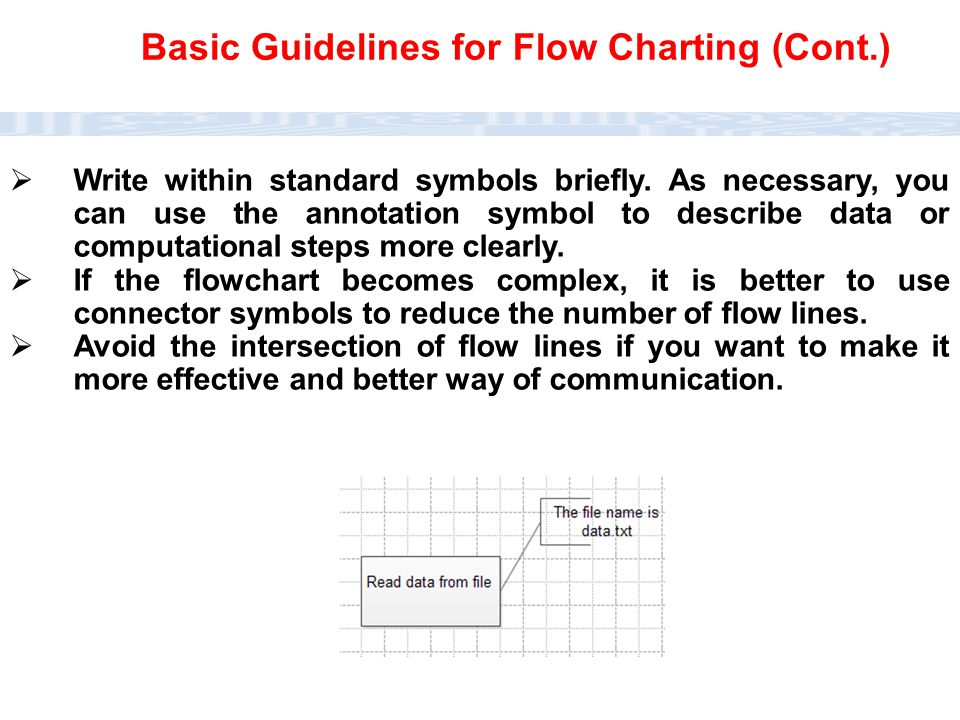 CC111 Lec#6 : Flow Charts 30  Write within standard symbols briefly. As necessary, you can use the annotation symbol to describe data or computationa