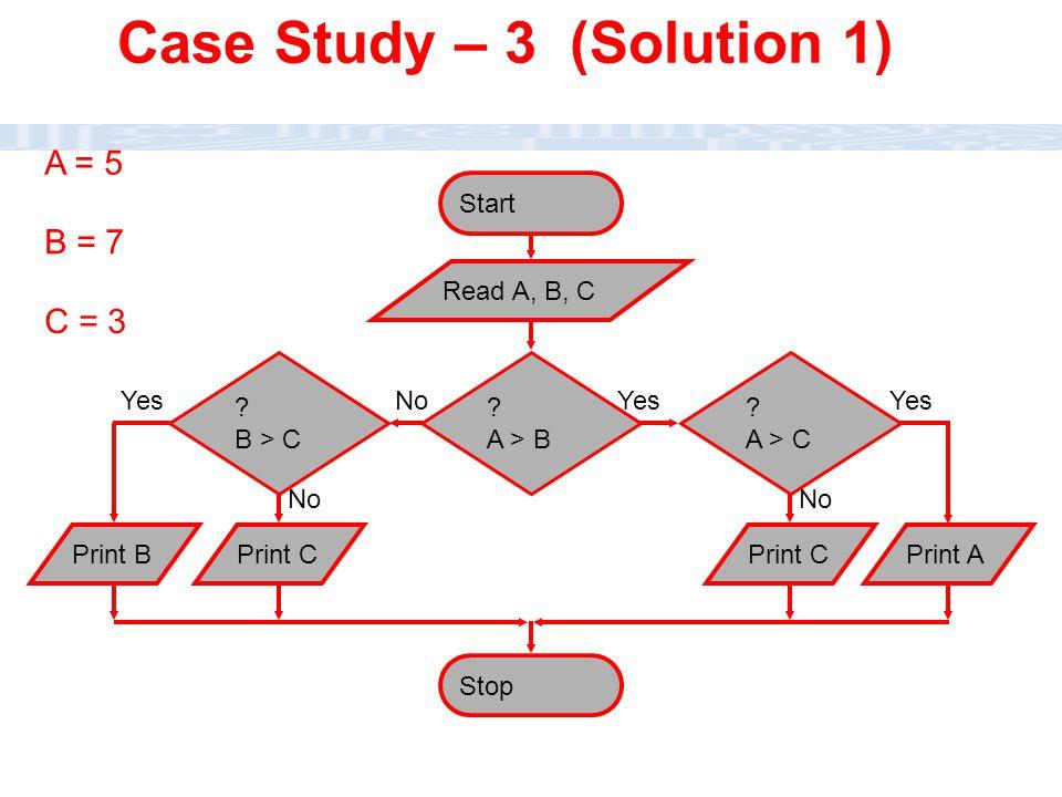 CC111 Lec#6 : Flow Charts 37 Stop ? A > B Start No Read A, B, C ? B > C No ? A > C No Print BPrint CPrint APrint C Yes B = 7 C = 3 A = 5 Case Study –