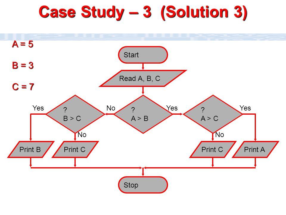 CC111 Lec#6 : Flow Charts 39 Stop ? A > B Start No Read A, B, C ? B > C No ? A > C No Print BPrint CPrint APrint C Yes B = 3 C = 7 A = 5 Case Study –