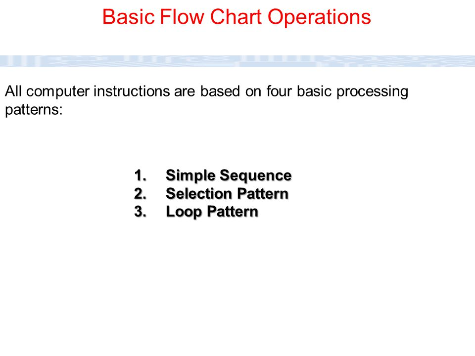 CC111 Lec#6 : Flow Charts 7 Basic Flow Chart Operations 1.Simple Sequence 2.Selection Pattern 3.Loop Pattern All computer instructions are based on fo