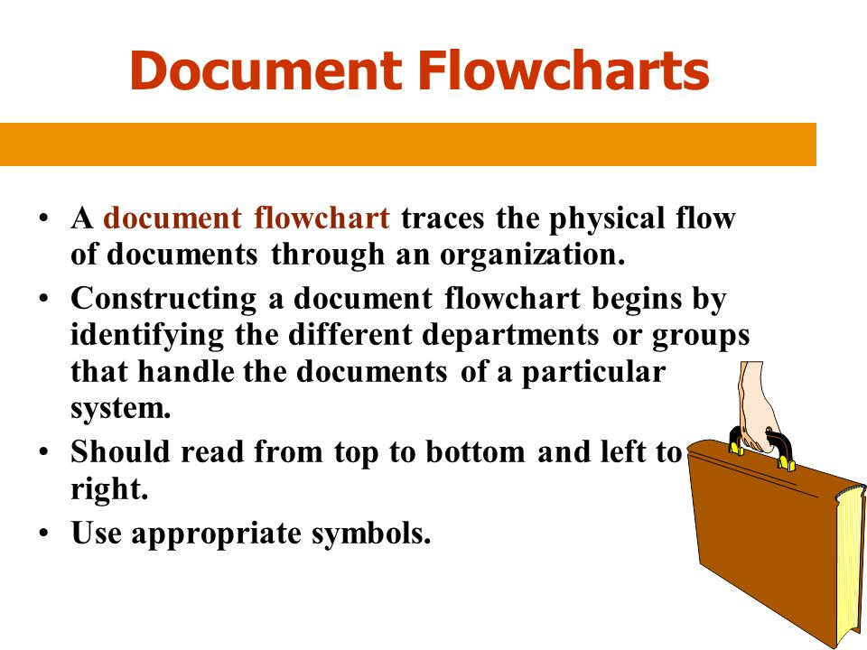 Keying operation Document Multiple copies of a specific document Manual Operation Internal/External Connector Journal or ledger Common Document Flowcharting Symbols Off-page Connector, between flowchart and external party