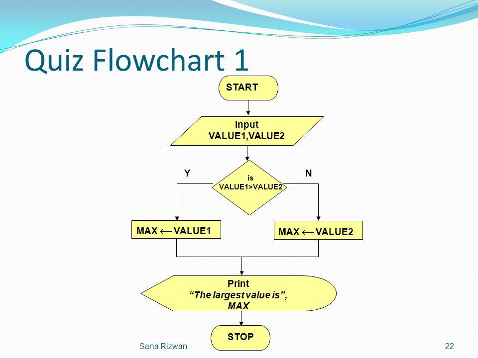 "Quiz Flowchart 1 MAX  VALUE1 Print ""The largest value is"", MAX STOP YN START Input VALUE1,VALUE2 MAX  VALUE2 is VALUE1>VALUE2 22Sana Rizwan"