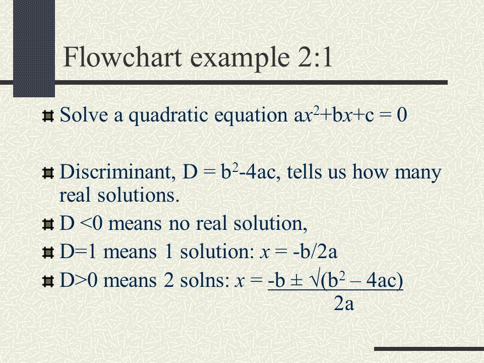 Flowchart example 2:1 Solve a quadratic equation ax 2 +bx+c = 0 Discriminant, D = b 2 -4ac, tells us how many real solutions.