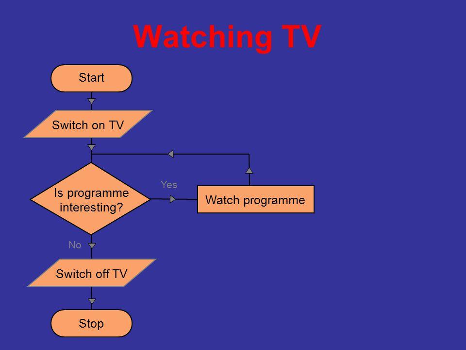 Watching TV Start Is programme interesting Stop Watch programme Switch on TV Yes No Switch off TV