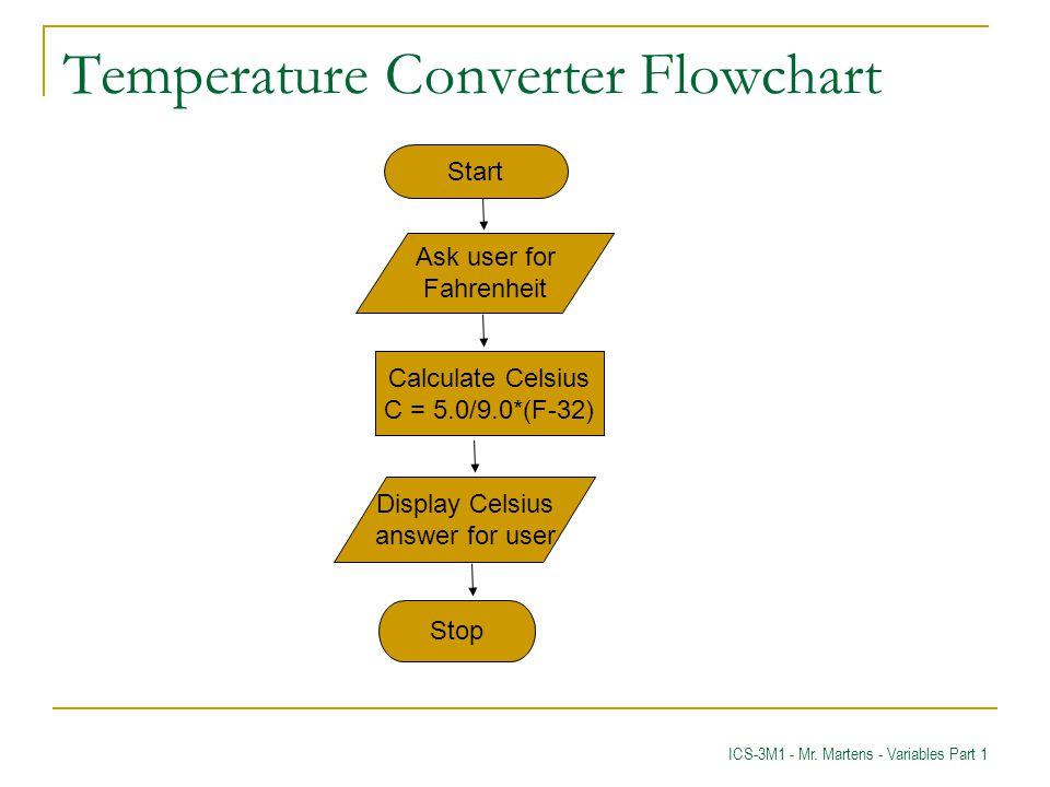 ICS-3M1 - Mr. Martens - Variables Part 1 Temperature Converter Flowchart Start Ask user for Fahrenheit Calculate Celsius C = 5.0/9.0*(F-32) Display Ce
