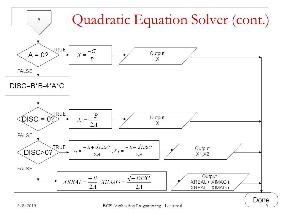 Quadratic Equation Solver (cont.) A = 0? TRUE FALSE DISC=B*B-4*A*C Output X DISC = 0? TRUE FALSE DISC>0? TRUE FALSE Output X Output X1,X2 Output XREAL