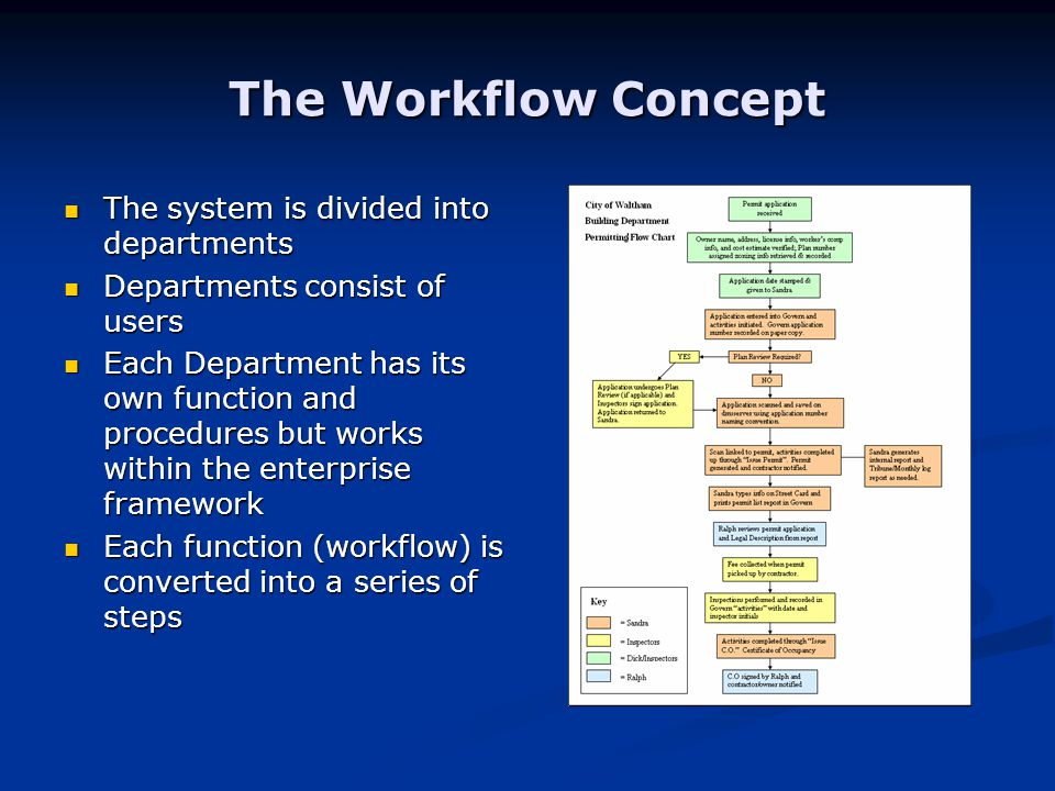 The Workflow Concept The system is divided into departments The system is divided into departments Departments consist of users Departments consist of users Each Department has its own function and procedures but works within the enterprise framework Each Department has its own function and procedures but works within the enterprise framework Each function (workflow) is converted into a series of steps Each function (workflow) is converted into a series of steps
