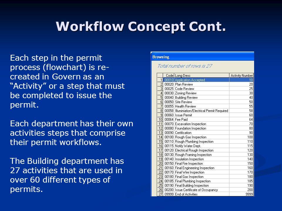 Workflow Concept Cont.