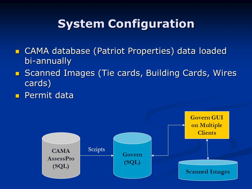 System Configuration CAMA database (Patriot Properties) data loaded bi-annually CAMA database (Patriot Properties) data loaded bi-annually Scanned Images (Tie cards, Building Cards, Wires cards) Scanned Images (Tie cards, Building Cards, Wires cards) Permit data Permit data CAMA AssessPro (SQL) Govern (SQL) Govern GUI on Multiple Clients Scanned Images Scripts