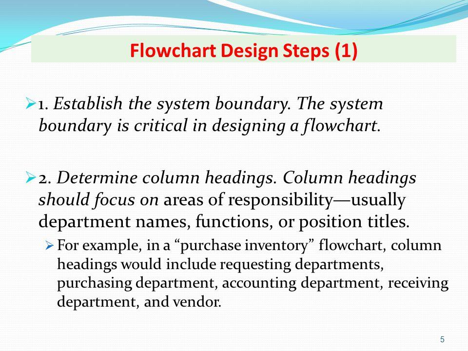 Flowchart Design Steps (1)  1. Establish the system boundary. The system boundary is critical in designing a flowchart.  2. Determine column heading