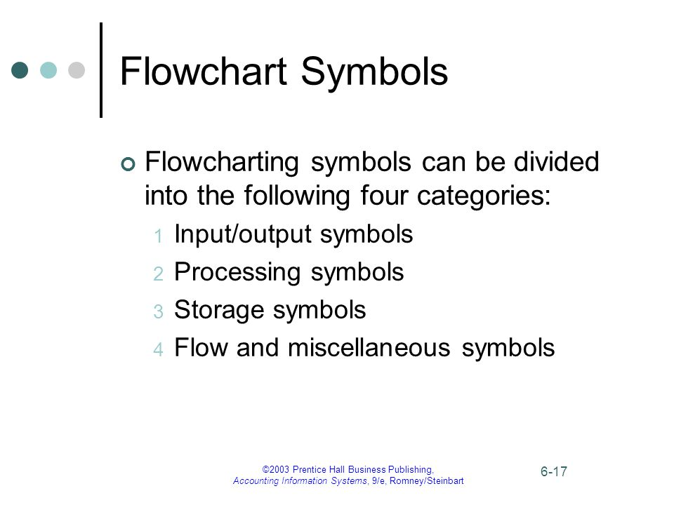 ©2003 Prentice Hall Business Publishing, Accounting Information Systems, 9/e, Romney/Steinbart 6-17 Flowchart Symbols Flowcharting symbols can be divi
