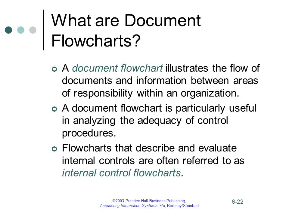 ©2003 Prentice Hall Business Publishing, Accounting Information Systems, 9/e, Romney/Steinbart 6-22 What are Document Flowcharts? A document flowchart