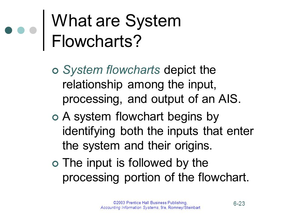 ©2003 Prentice Hall Business Publishing, Accounting Information Systems, 9/e, Romney/Steinbart 6-23 What are System Flowcharts.