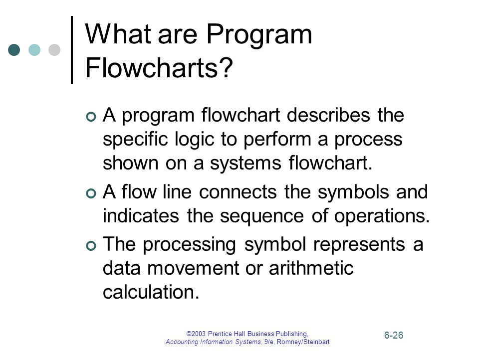 ©2003 Prentice Hall Business Publishing, Accounting Information Systems, 9/e, Romney/Steinbart 6-26 What are Program Flowcharts? A program flowchart d