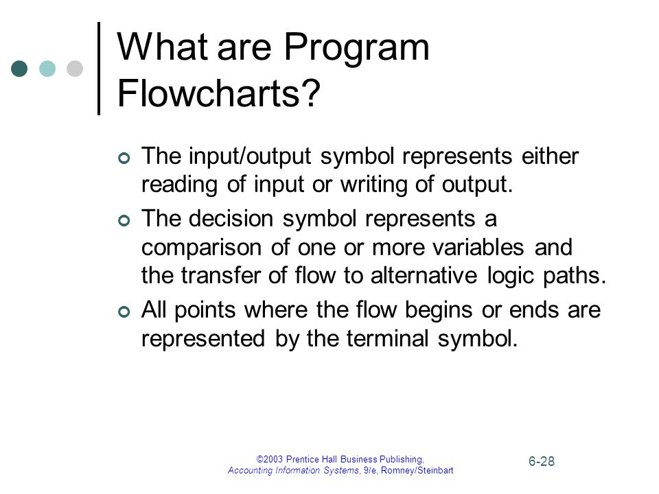 ©2003 Prentice Hall Business Publishing, Accounting Information Systems, 9/e, Romney/Steinbart 6-28 What are Program Flowcharts? The input/output symb