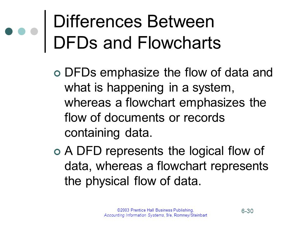 ©2003 Prentice Hall Business Publishing, Accounting Information Systems, 9/e, Romney/Steinbart 6-30 Differences Between DFDs and Flowcharts DFDs emphasize the flow of data and what is happening in a system, whereas a flowchart emphasizes the flow of documents or records containing data.