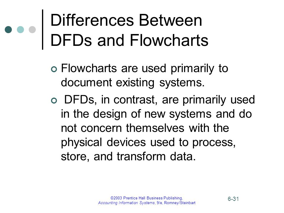 ©2003 Prentice Hall Business Publishing, Accounting Information Systems, 9/e, Romney/Steinbart 6-31 Differences Between DFDs and Flowcharts Flowcharts