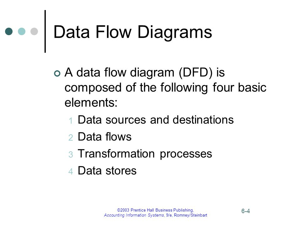 ©2003 Prentice Hall Business Publishing, Accounting Information Systems, 9/e, Romney/Steinbart 6-4 Data Flow Diagrams A data flow diagram (DFD) is composed of the following four basic elements: 1 Data sources and destinations 2 Data flows 3 Transformation processes 4 Data stores