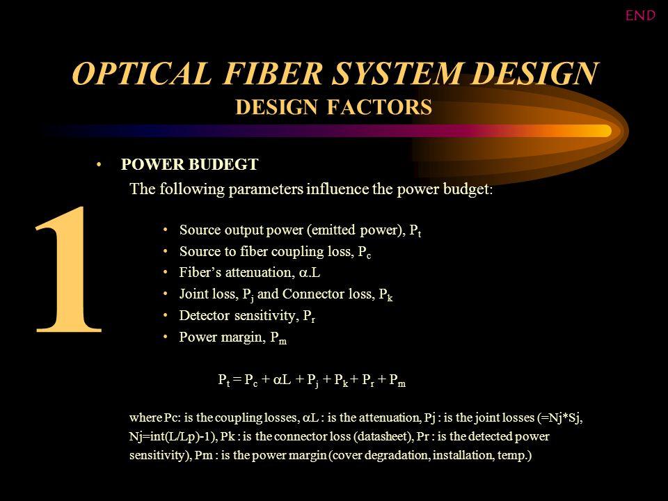 OPTICAL FIBER SYSTEM DESIGN DESIGN FACTORS BANDWIDTH BUDEGT The Bandwidth budget is affected by the dispersion in the fiber.