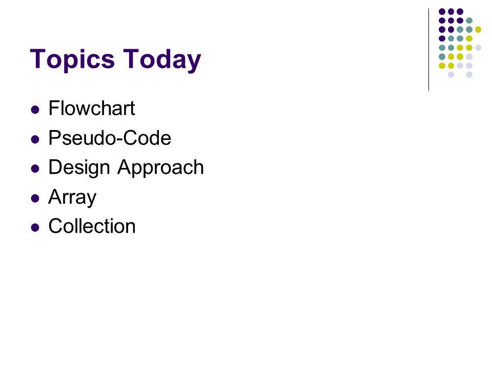 Topics Today Flowchart Pseudo-Code Design Approach Array Collection