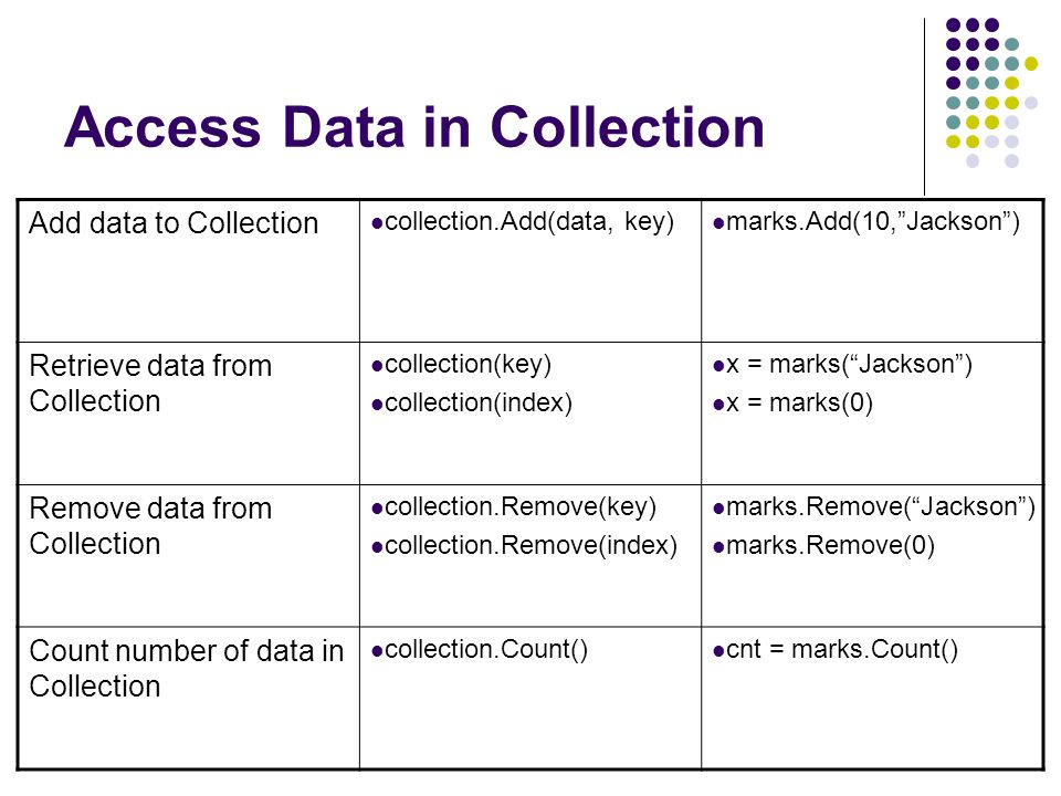 """Access Data in Collection Add data to Collection collection.Add(data, key) marks.Add(10,""""Jackson"""") Retrieve data from Collection collection(key) colle"""