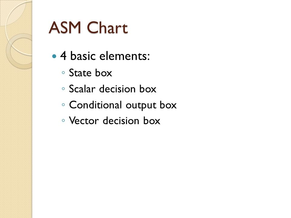 ASM Timing Consideration s Fig 8.3 Analysis Clock cycle 1 ◦ Present state = IDLE ◦ Output AVAIL = 1 ◦ Input START = 0 ◦ NEXT clock cycle (beginning of clock cycle 2 PGT) ◦ Content of Reg A unchanged, AVAIL = 1