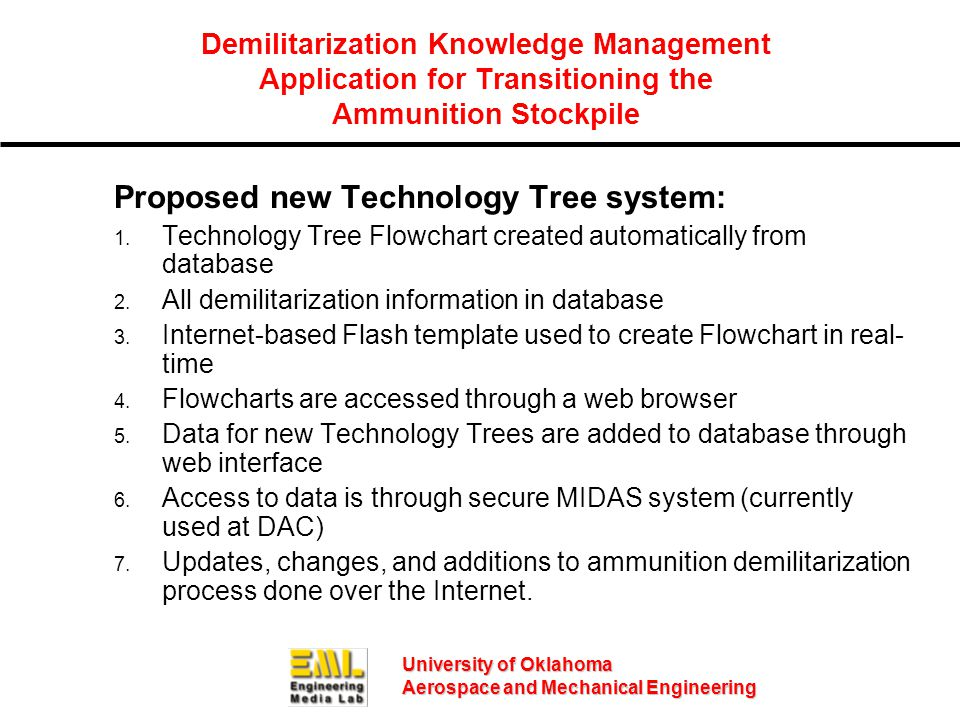 University of Oklahoma Aerospace and Mechanical Engineering Demilitarization Knowledge Management Application for Transitioning the Ammunition Stockpile Proposed new Technology Tree system: 1.