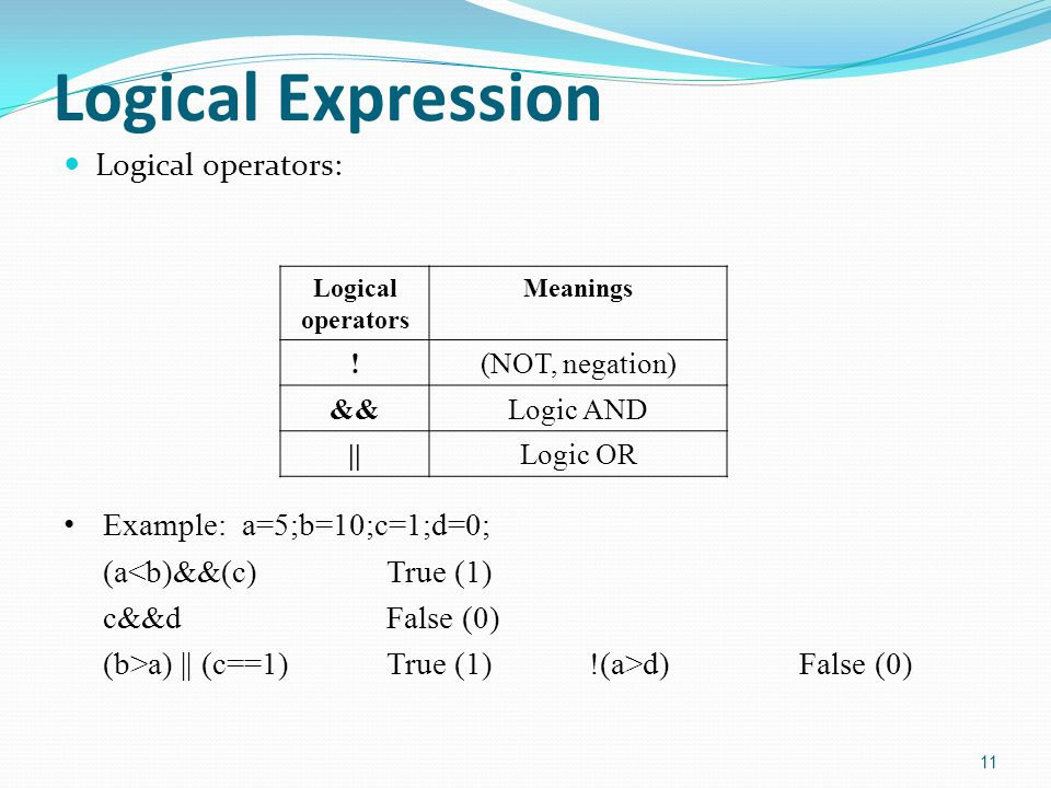 Logical Expression Logical operators: 11 Logical operators Meanings !(NOT, negation) &&Logic AND ||Logic OR Example: a=5;b=10;c=1;d=0; (a<b)&&(c) True (1) c&&d False (0) (b>a) || (c==1) True (1)!(a>d)False (0)