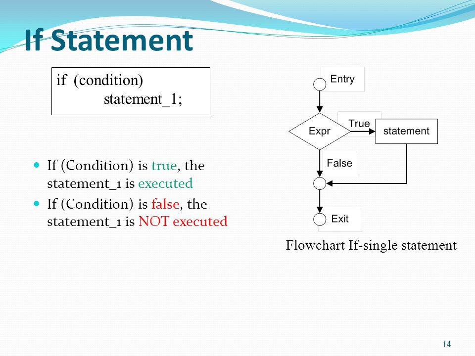 If Statement If (Condition) is true, the statement_1 is executed If (Condition) is false, the statement_1 is NOT executed 14 if (condition) statement_1; Flowchart If-single statement