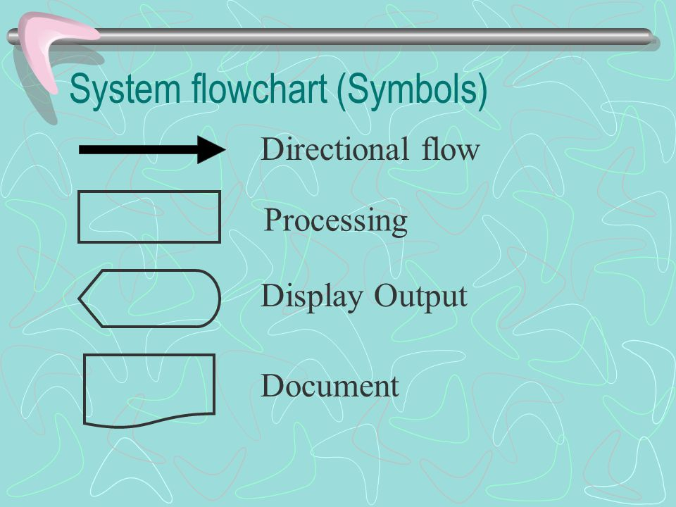 System flowchart (Symbols) Directional flow Processing Display Output Document