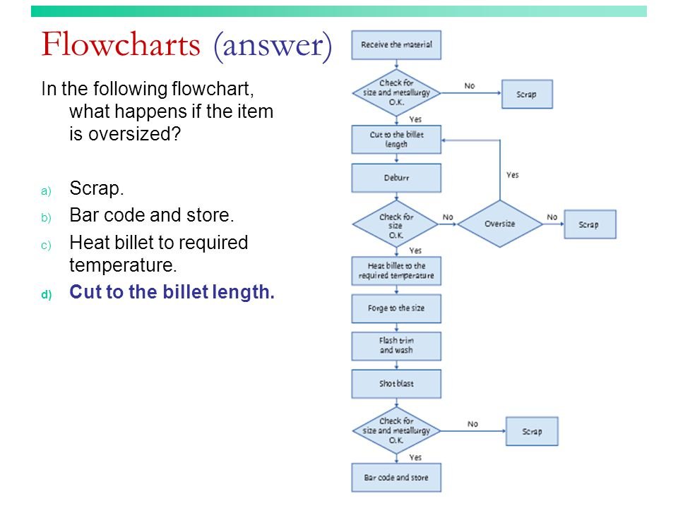 Flowcharts (answer) In the following flowchart, what happens if the item is oversized? a) Scrap. b) Bar code and store. c) Heat billet to required tem