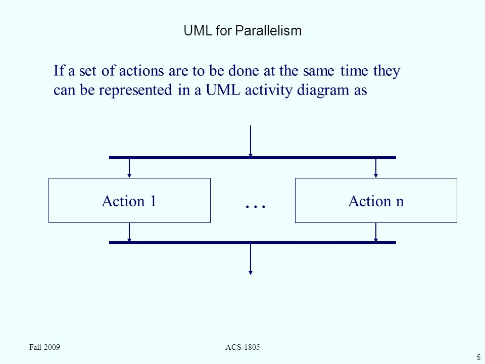 5 Fall 2009ACS-1805 UML for Parallelism Action nAction 1 If a set of actions are to be done at the same time they can be represented in a UML activity diagram as …