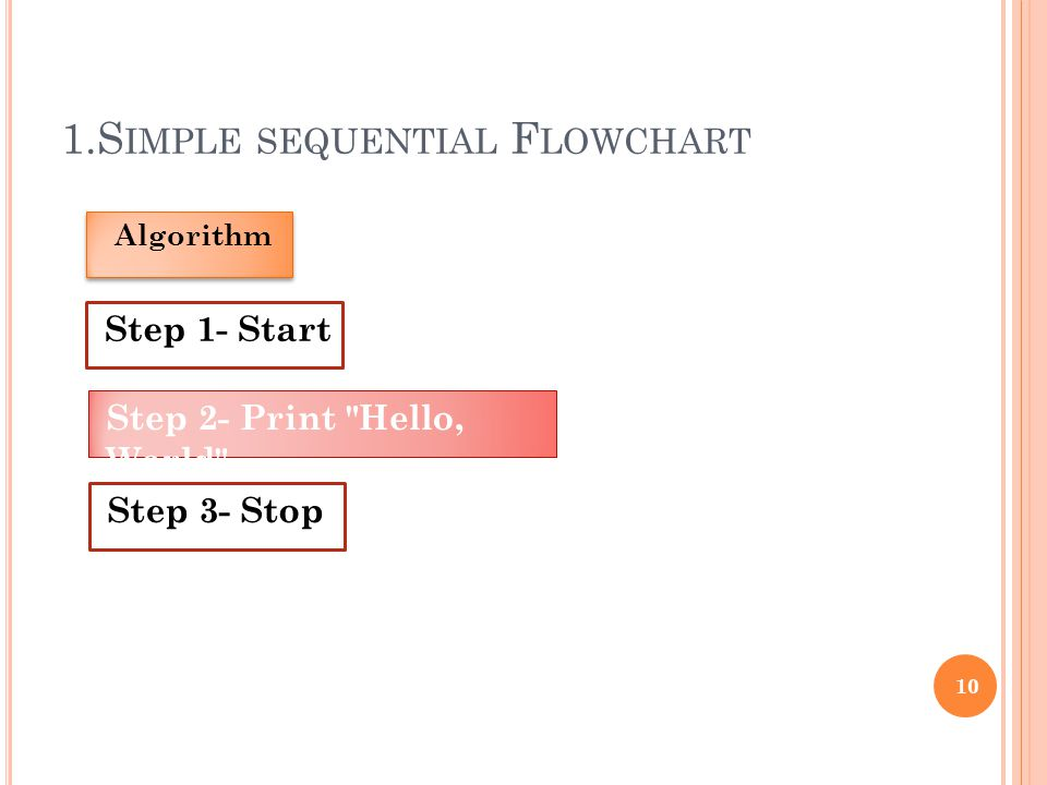 1.S IMPLE SEQUENTIAL F LOWCHART 10 Step 1- Start Algorithm Step 2- Print Hello, World Step 3- Stop