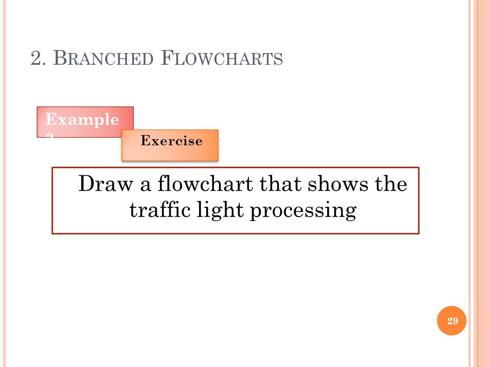 2. B RANCHED F LOWCHARTS 29 Draw a flowchart that shows the traffic light processing Example 3 Exercise