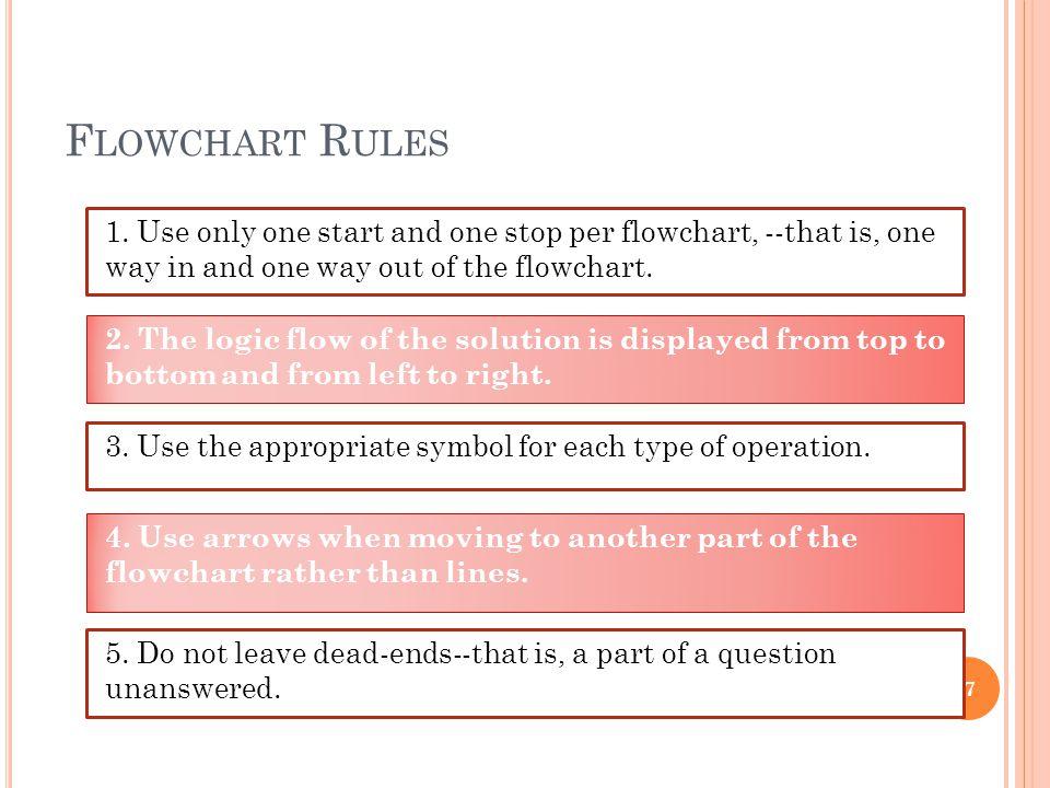 F LOWCHART R ULES 7 1.