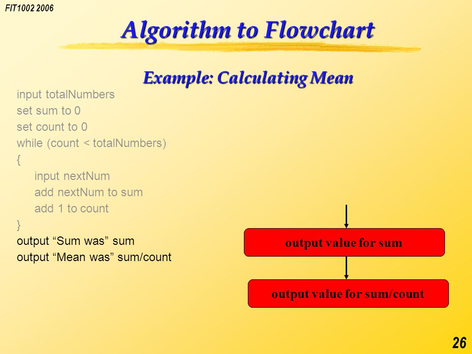 FIT1002 2006 26 Algorithm to Flowchart Example: Calculating Mean input totalNumbers set sum to 0 set count to 0 while (count < totalNumbers) { input nextNum add nextNum to sum add 1 to count } output Sum was sum output Mean was sum/count output value for sum output value for sum/count