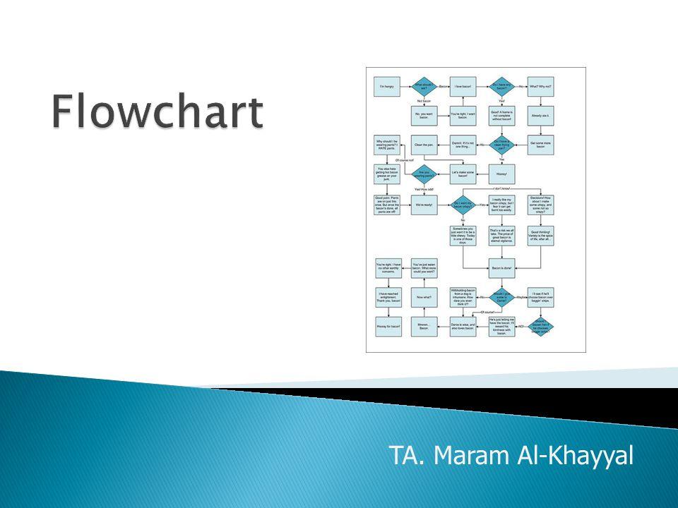 TA. Maram Al-Khayyal