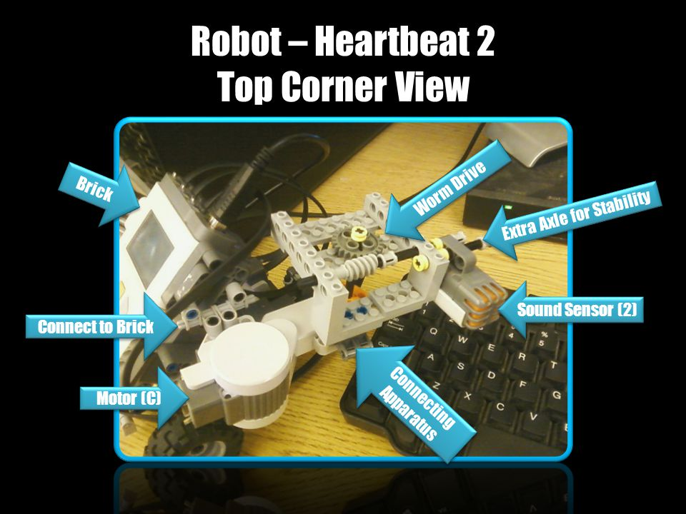 Robot – Heartbeat 2 Top Corner View Brick Motor (C) Sound Sensor (2) Worm Drive Extra Axle for Stability Connecting Apparatus Connect to Brick