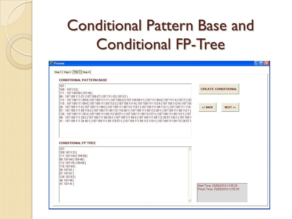Conditional Pattern Base and Conditional FP-Tree