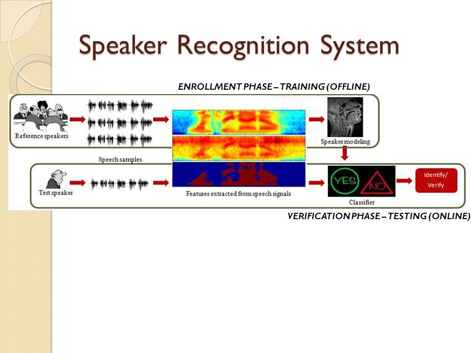 A Text-Independent Speaker Recognition System Catie Schwartz Advisor: Dr. Ramani Duraiswami Mid-Year Progress Report